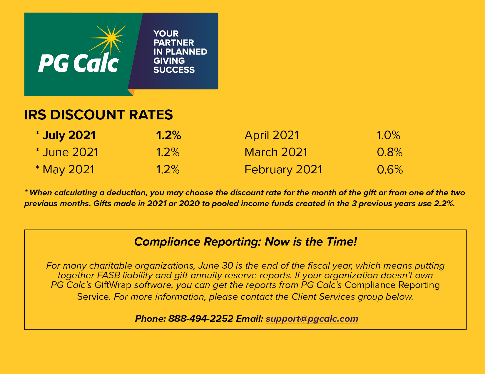 What Is The IRS Discount Rate?